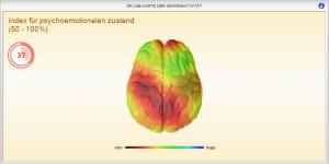 Grafik-Psychoemotionaler-Zustand-01